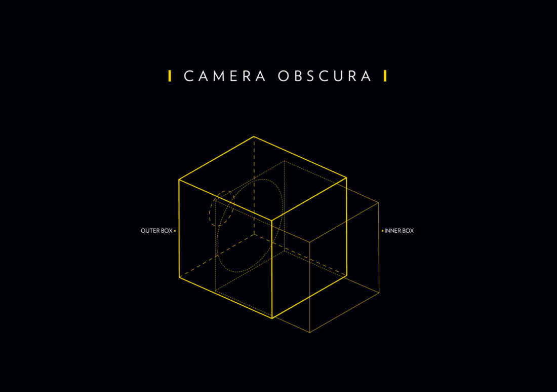 Nat Geo Outlendar Abu Dhabi Calendar 2017 Concept Design Camera Obscura Diagram National Geographic